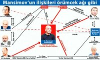 Mübariz Mənsimova qarşı cinayət işi bağlandı, dərhal təzəsi açıldı